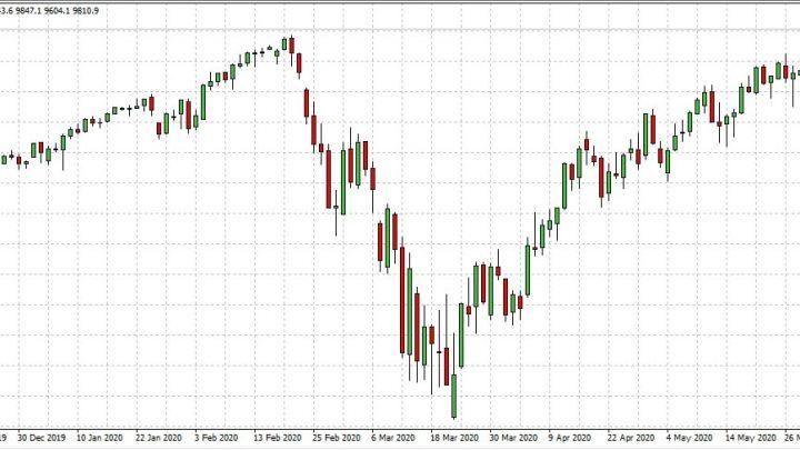 Pandemia e mercati finanziari